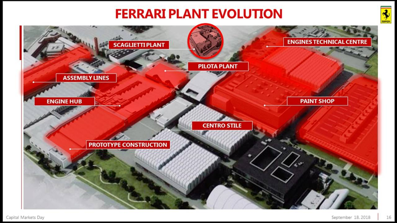 Ferrari plans 15 new models, shares name of its SUV