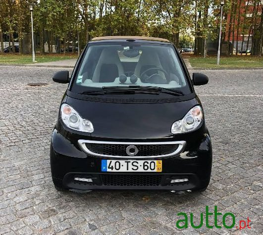 2014 Smart Fortwo in Lisbon, Portugal - 2