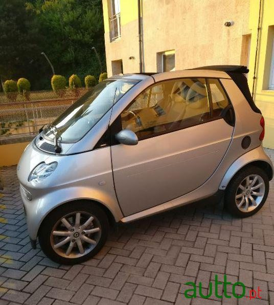 2009 Smart Fortwo Transmission: 2006' Smart Fortwo Passion Cabrio For Sale