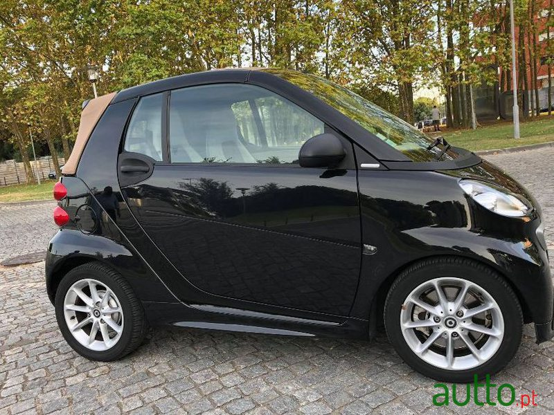 2014 Smart Fortwo in Lisbon, Portugal